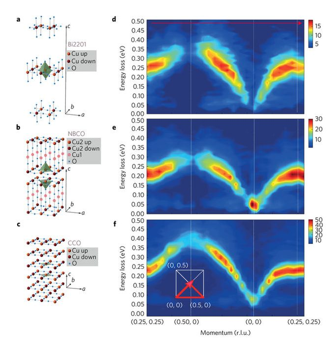 Role of apical oxygen in cuprate superconductors