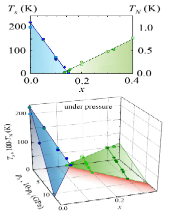 Independent Magnetic and Structural Quantum Phase Transitions in CeCu<sub>6−x</sub>Au<sub>x</sub>